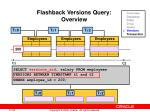 flashback versions query overview