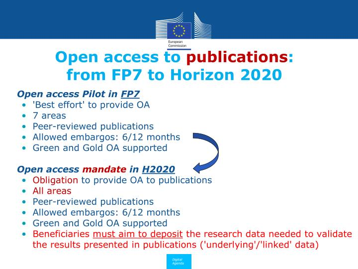 Open access to