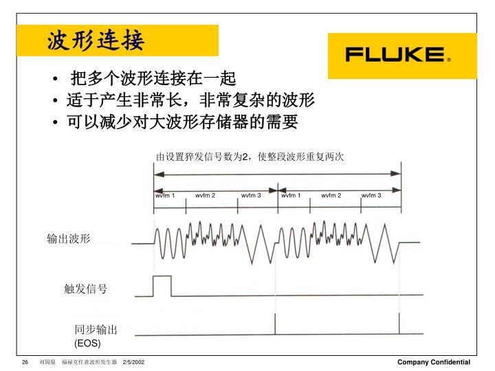 由设置猝发信号数为2,使整段波形重复两次