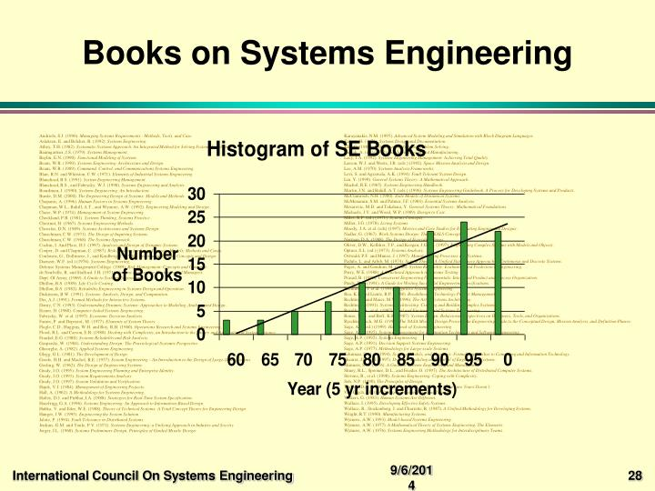 Books on Systems Engineering
