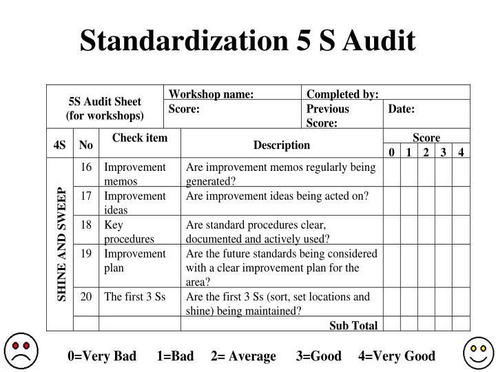 Standardization 5 S Audit