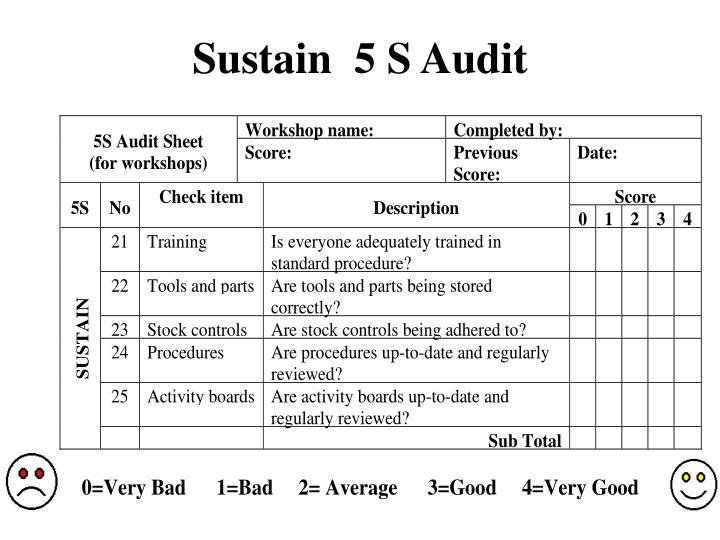 Sustain  5 S Audit