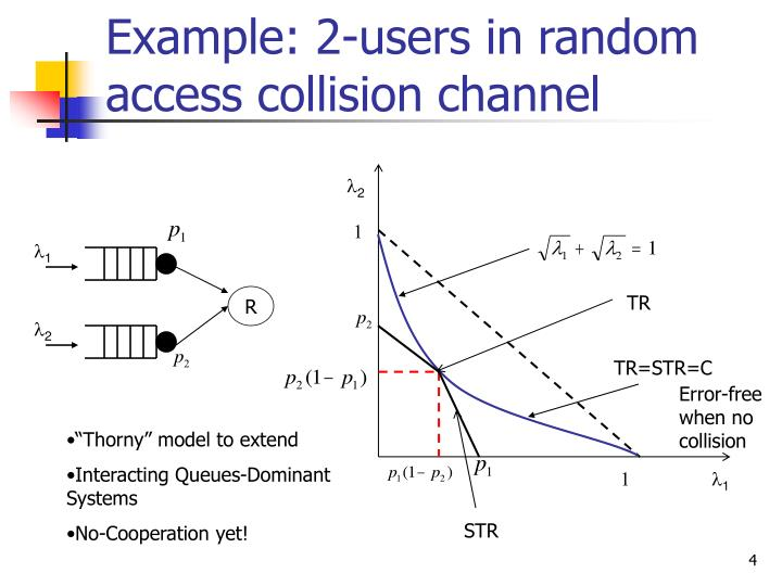 Example: 2-users in random access collision channel