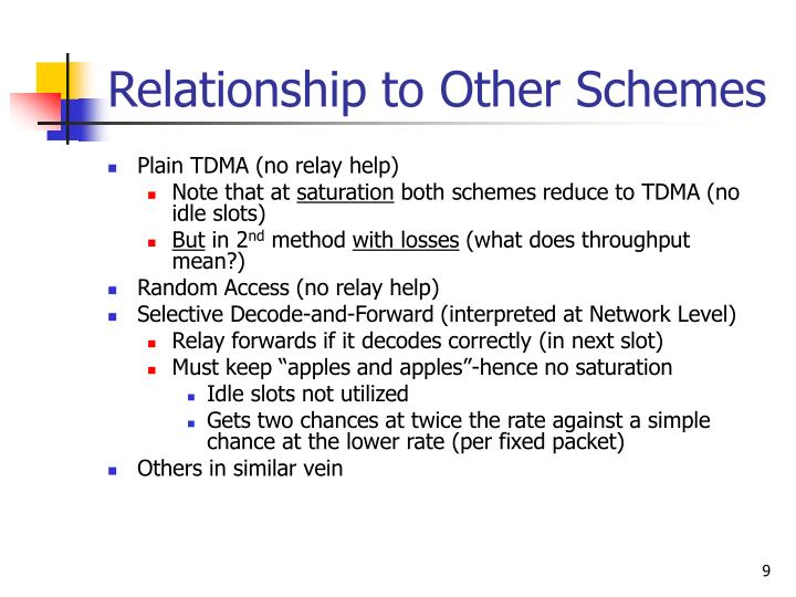 Relationship to Other Schemes
