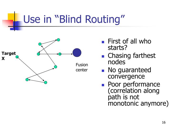 """Use in """"Blind Routing"""""""