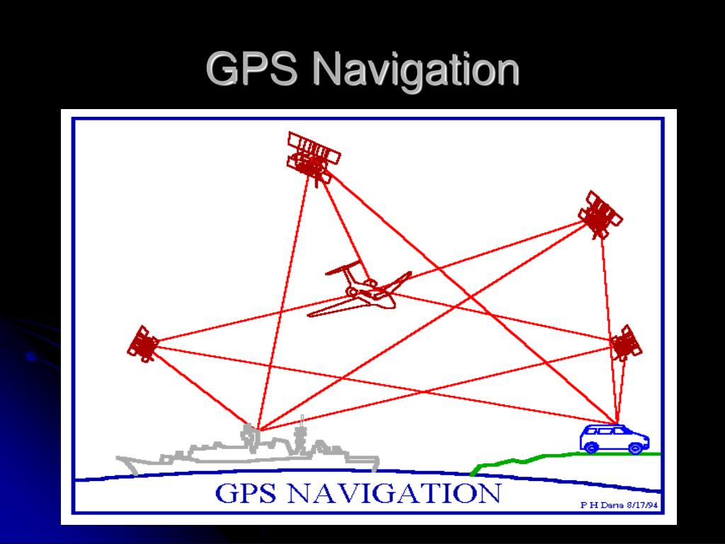 PPT - Introduction to the Global Positioning System PowerPoint