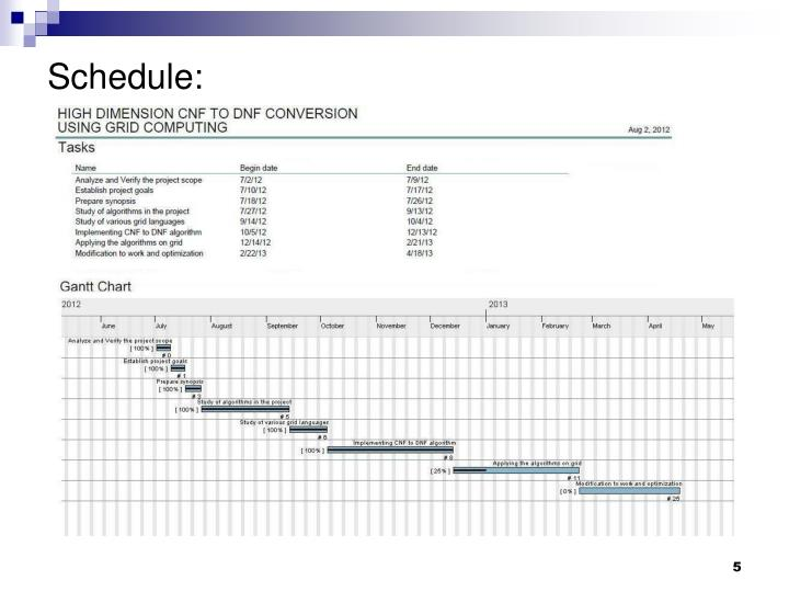 Schedule: