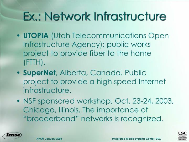 Ex.: Network Infrastructure