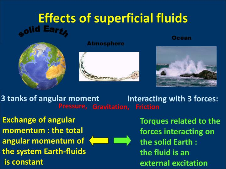 Effects of superficial fluids