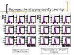determination of appropriate e smearing