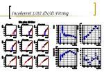incoherent ld2 dn dt fitting