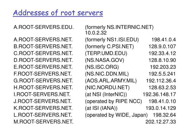 Addresses of root servers