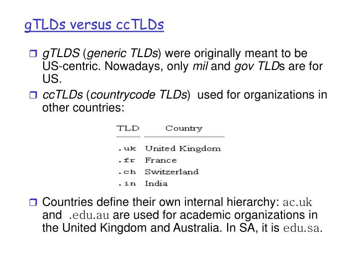 gTLDs versus ccTLDs