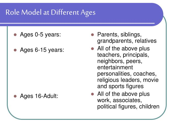 Ages 0-5 years: