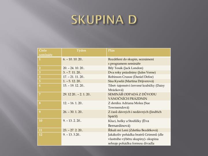 SKUPINA D