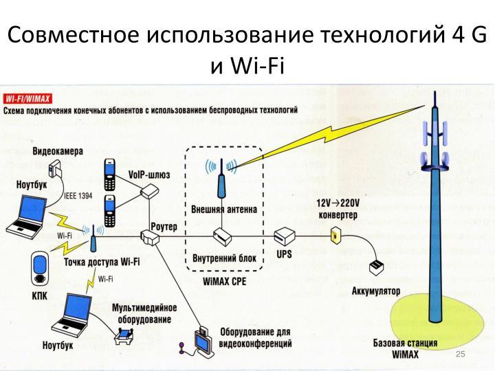 Совместное использование технологий 4 G