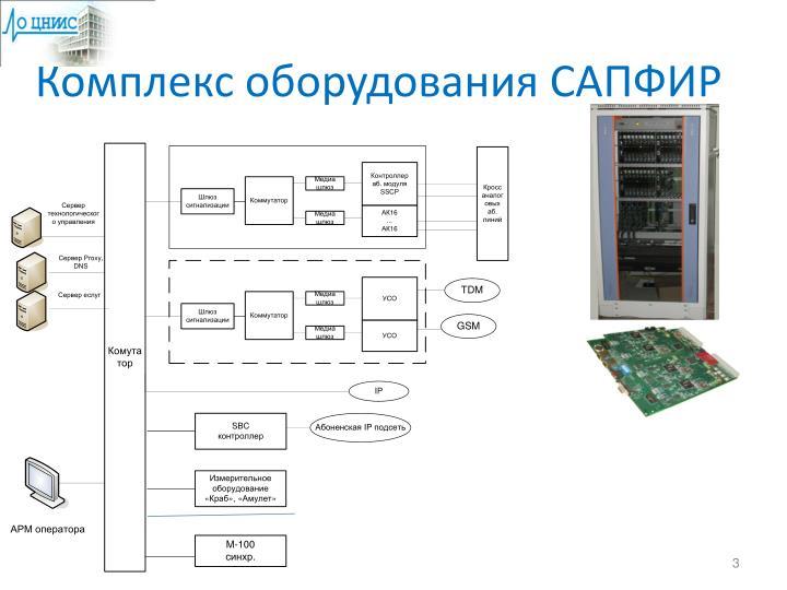 Комплекс оборудования САПФИР