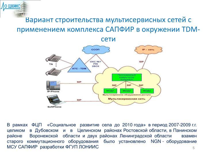 Вариант строительства мультисервисных сетей с применением комплекса САПФИР в окружении TDM-сети