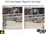 2014 team spyder regional in san diego
