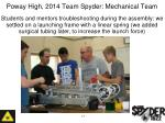 poway high 2014 team spyder mechanical team2