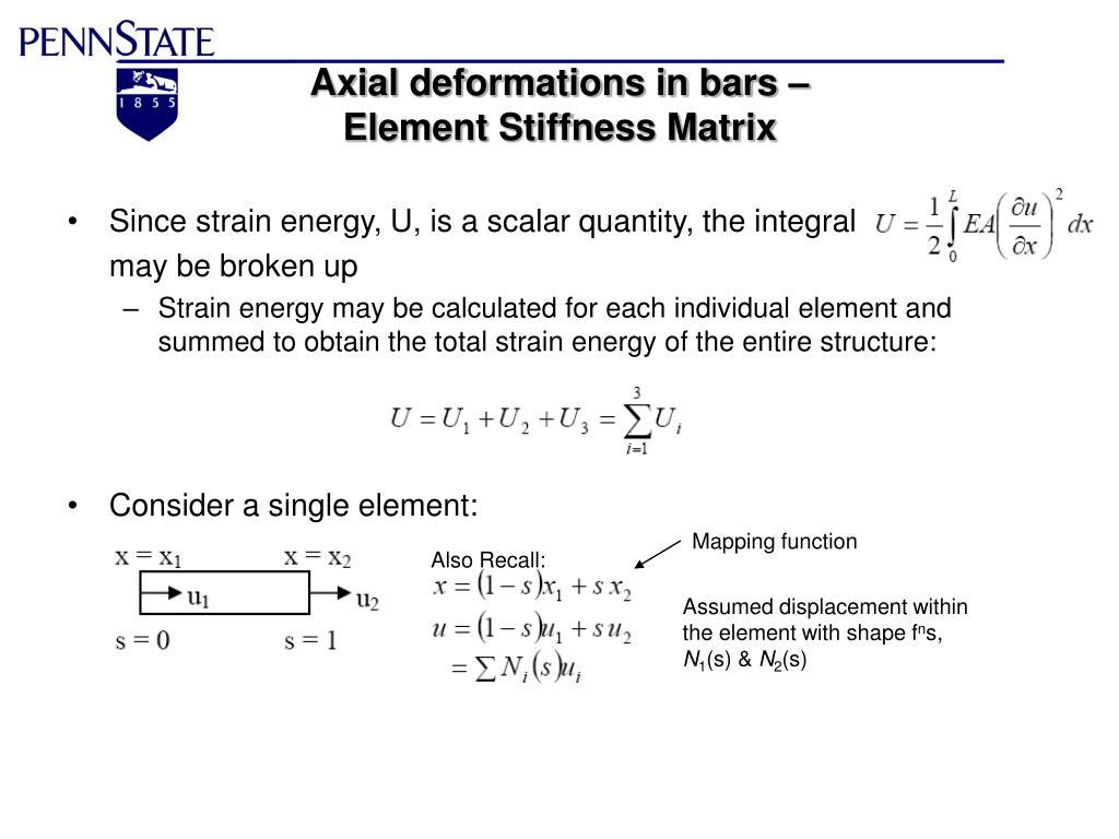 Stiffness matrix bar element