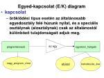 egyed kapcsolat e k diagram2