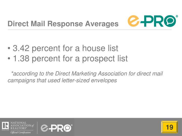Direct Mail Response Averages