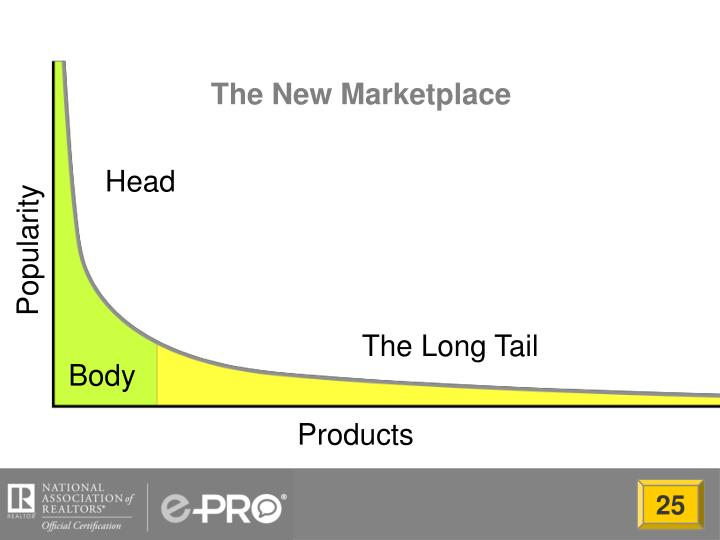 The New Marketplace