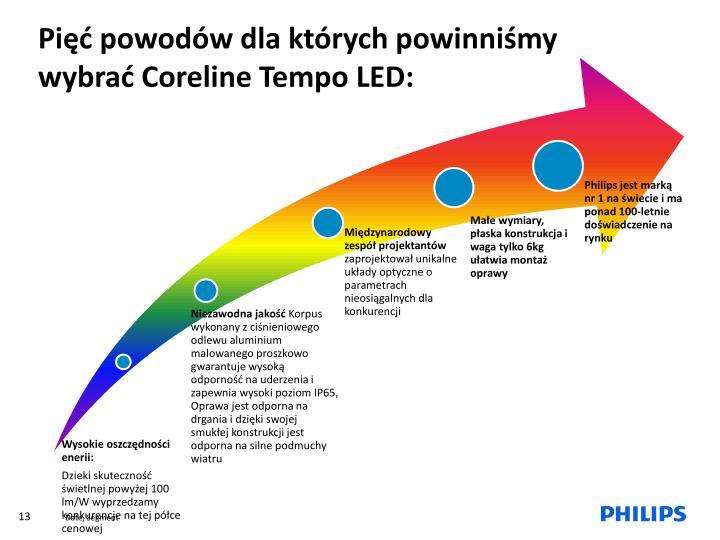 Pięć powodów dla których powinniśmy wybrać Coreline Tempo LED: