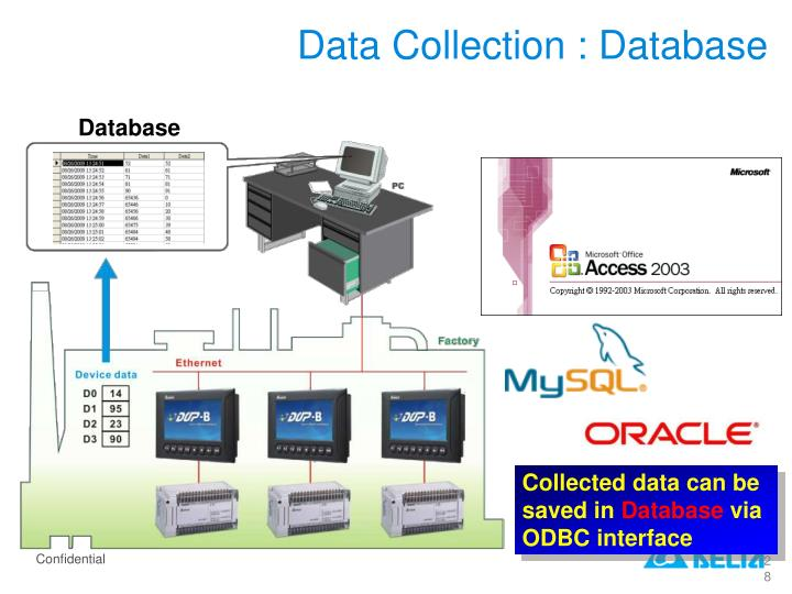 Data Collection : Database