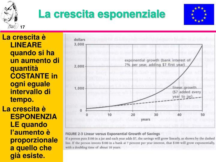 La crescita esponenziale