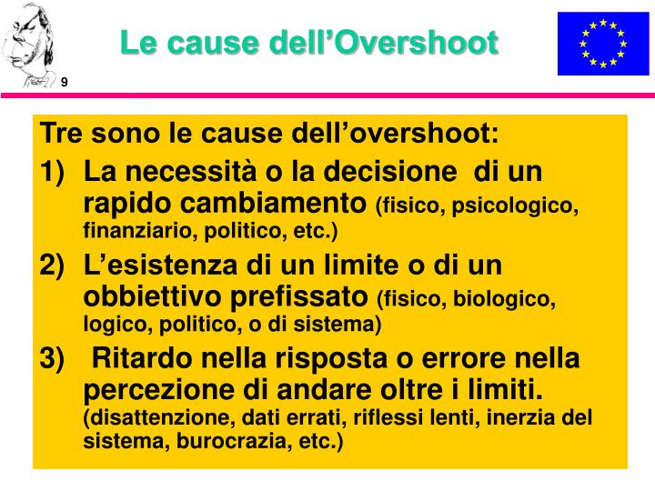 Le cause dell'Overshoot