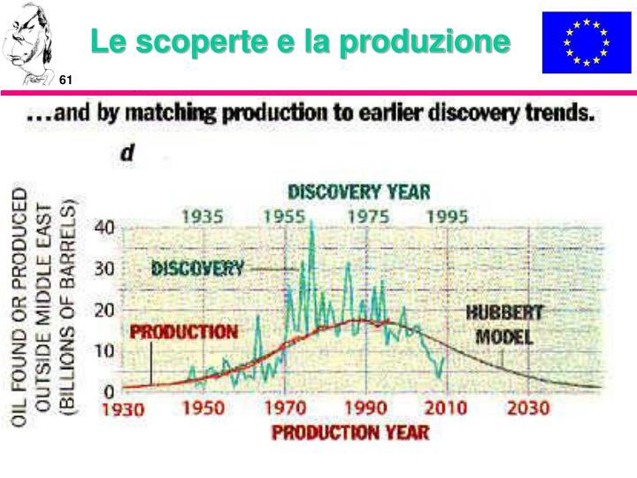 Le scoperte e la produzione