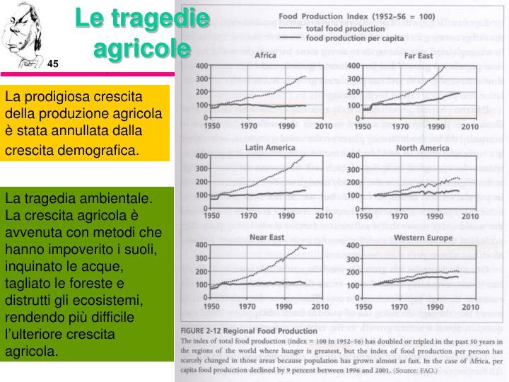 Le tragedie agricole