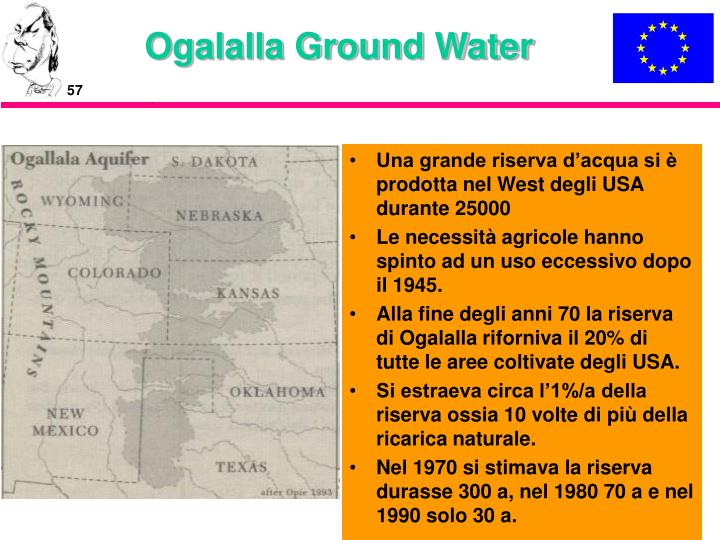 Ogalalla Ground Water