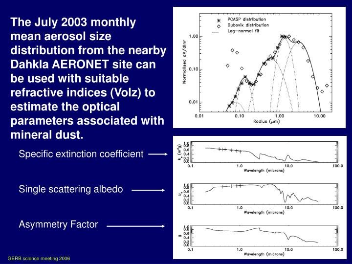The July 2003 monthly mean aerosol size distribution from the nearby Dahkla AERONET site can be used with suitable refractive indices (Volz) to estimate the optical parameters associated with mineral dust.