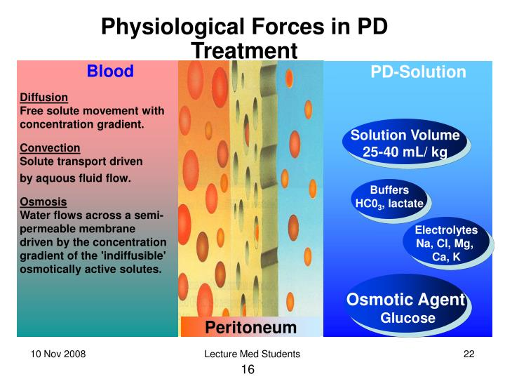 Physiological Forces in PD Treatment