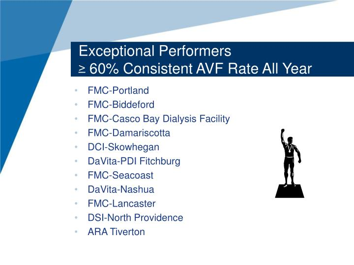 Exceptional Performers