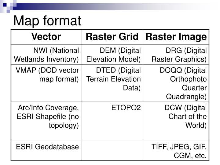 Map format