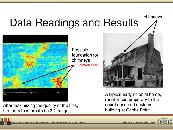 Data Readings and Results