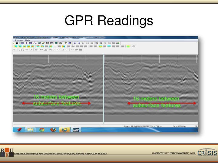 GPR Readings
