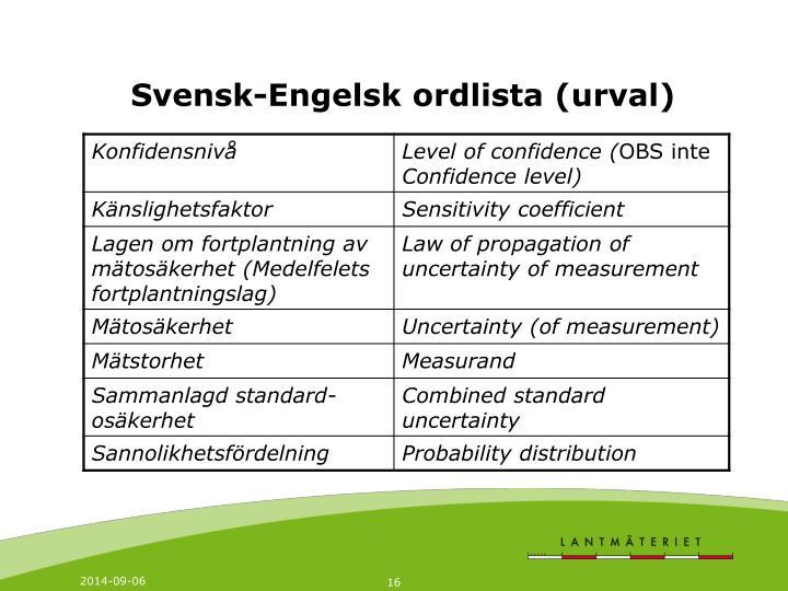 Svensk-Engelsk ordlista (urval)