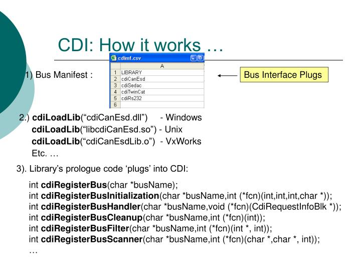 CDI: How it works …