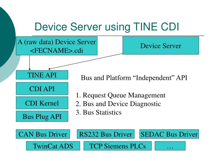 Device Server using TINE CDI