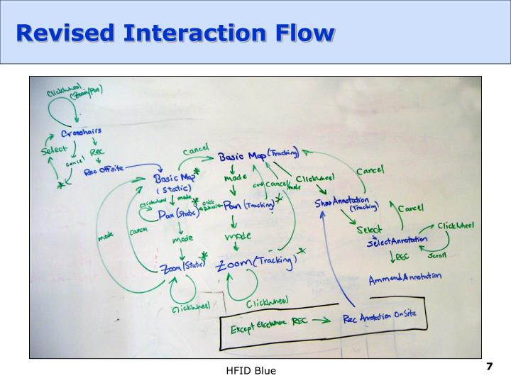 Revised Interaction Flow