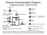 process instrumentation diagram feedback control basic format