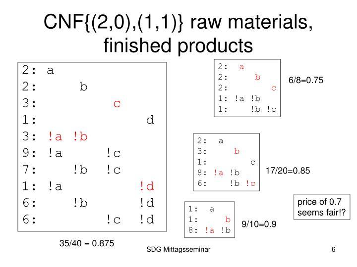 CNF{(2,0),(1,1)} raw materials,