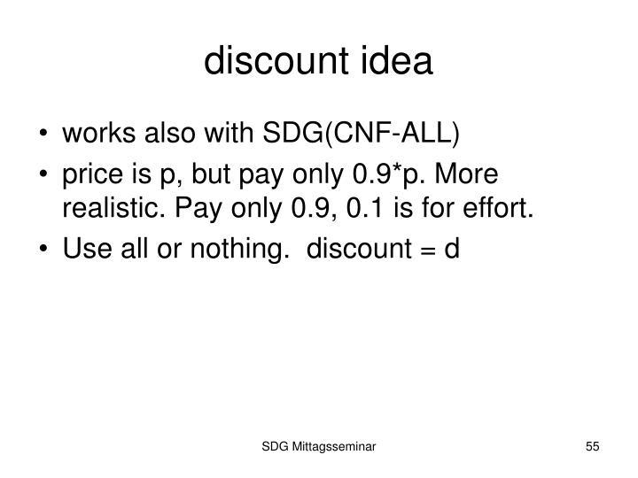 discount idea