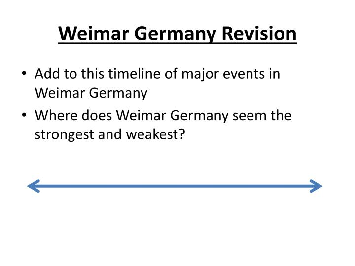weimar germany revision n.
