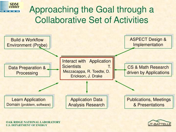 ASPECT Design & Implementation